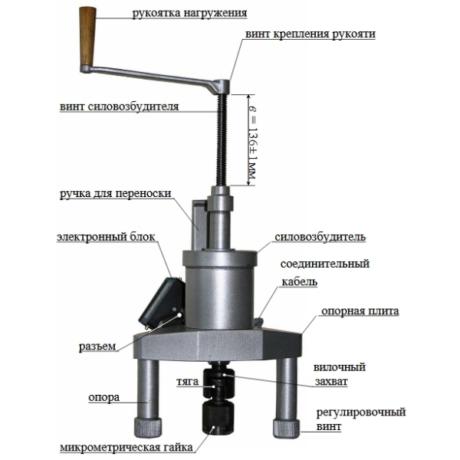 Поверка измерителя прочности бетона ПОС-50МГ4.У
