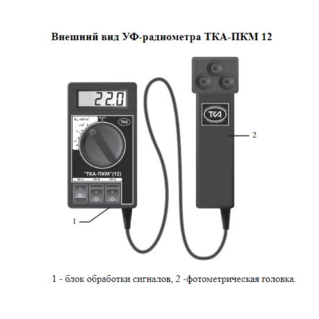 ТКА-ПКМ (12) поверка