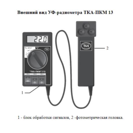 ТКА-ПКМ (13) цена