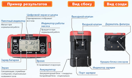 GX-8000 цена