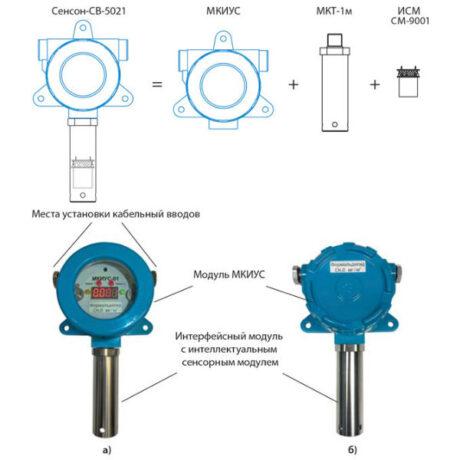 Сенсон-СВ-5021 поверкка