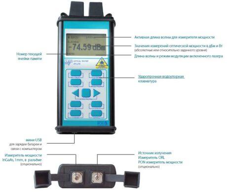 Оптический тестер IIT-LTS купить